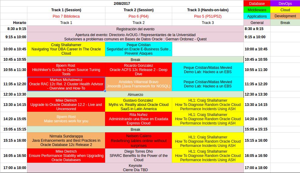Agenda dia 1 (2/8/17)