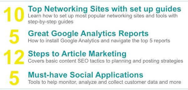 social media marketing workshop points