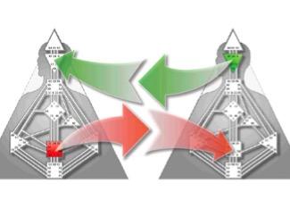 Cómo nos conectamos el uno al otro (II parte)