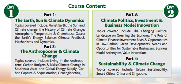 course content climate change risks threats opportunities