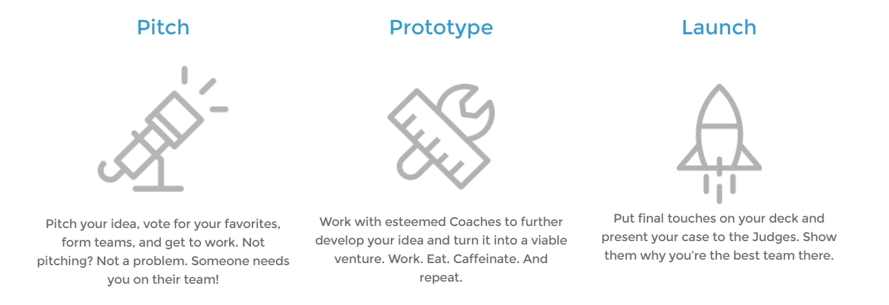 Pitch Prototype Launch