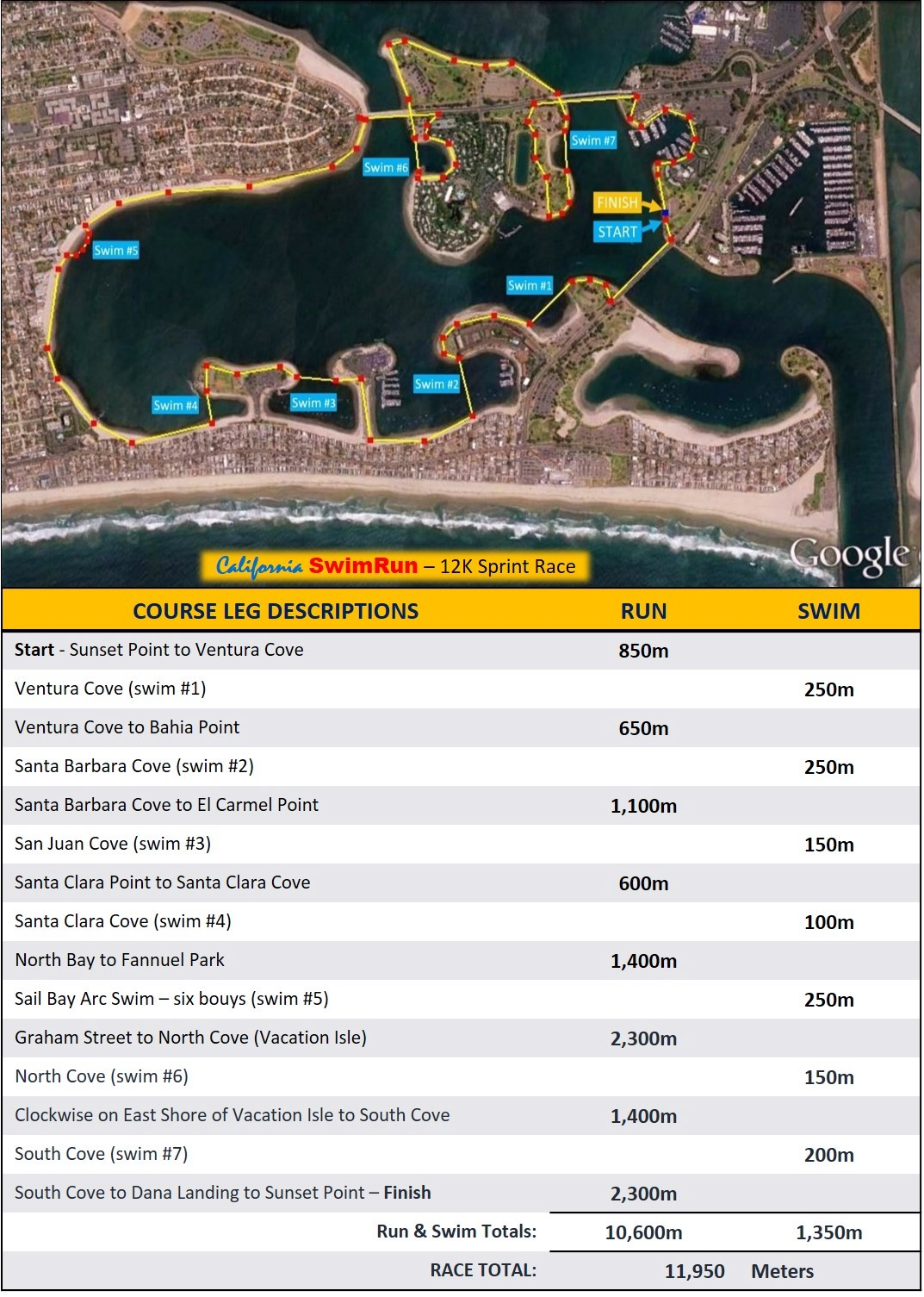 Swim Run Course