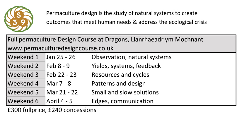 course outline permaculture design course