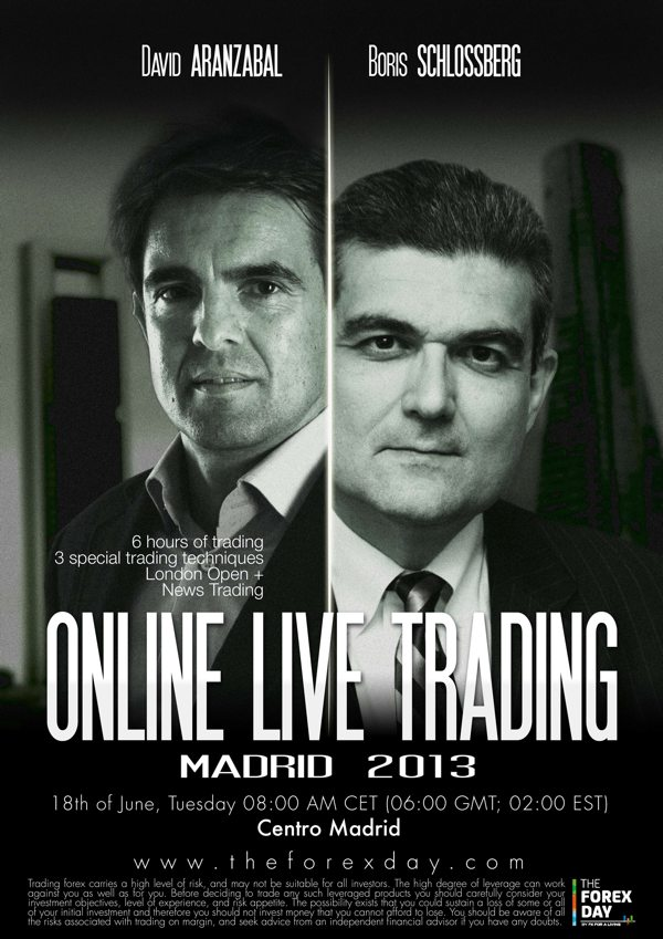 Online Live Trading Boris Schlossberg and David Aranzabal